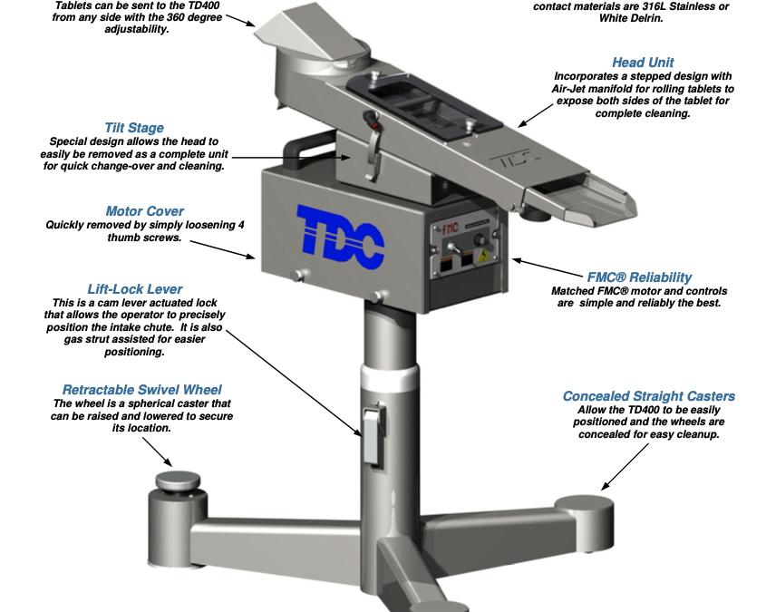 TDC Tablet Deduster
